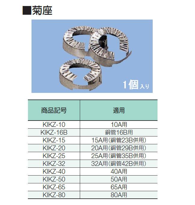 パイプガード直管や継手端面の美観仕上げ用 ネコポス対応 配管保温材 新品未使用 イノアック 美品 PG-25 パイプガード用アルミ菊座1枚入り PG-35B併用 KIKZ-25