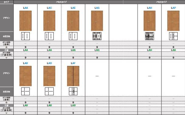 ラシッサS 室内ドア 親子ドア 一般ドア ASTO-LAG ノンケーシング枠(固定枠) パネルタイプ リクシル