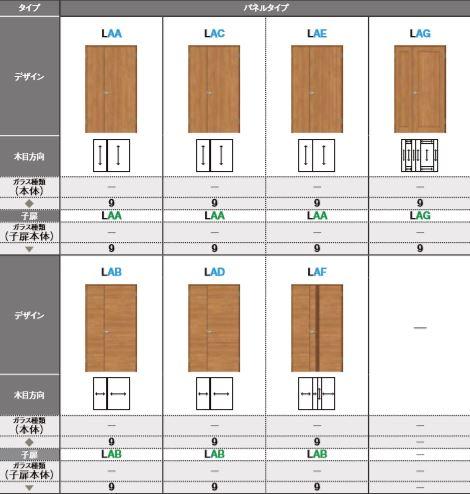 ラシッサS 室内ドア 親子ドア 一般ドア ASTO-LAF ケーシング付枠 パネルタイプ リクシル