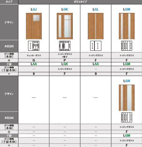 ラシッサS 室内ドア 親子ドア 一般ドア ASTO-LGJ ケーシング付枠 ガラスタイプ リクシル