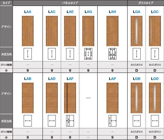 ラシッサS 室内ドア 標準ドア 一般ドア ASTH-LAE ケーシング付枠 パネルタイプ リクシル