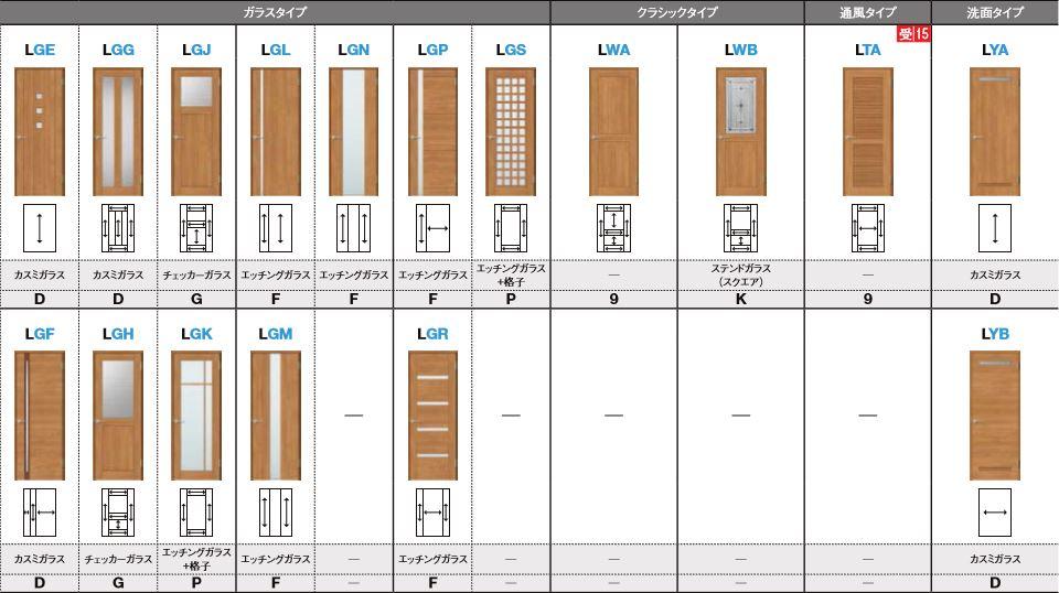 ラシッサS 室内ドア 標準ドア 一般ドア ASTH-LGE ケーシング付枠 ガラスタイプ リクシル