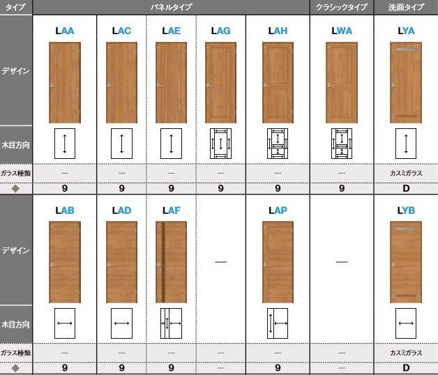 首都圏限定販売 ラシッサS 室内ドア トイレドア 一般ドア ASTL-LAB ノンケーシング枠(固定枠) パネルタイプ リクシル