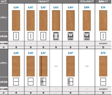 ラシッサS 室内ドア トイレドア 一般ドア ASTL-LWA ケーシング付枠 クラシックタイプ リクシル