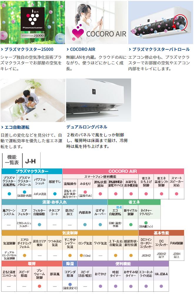 [AY-J56H2-W] シャープ ルームエアコン J-Hシリーズ コンパクト・ハイグレードモデル 冷房/暖房:18畳程度 2019年モデル 単相200V・15A プラズマクラスター25000搭載 ホワイト系