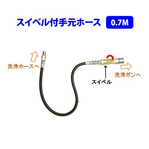 フルテック・精和(セイワ)・ワグナー洗浄機用 洗浄機用スイベル付手元ホース 0.7M