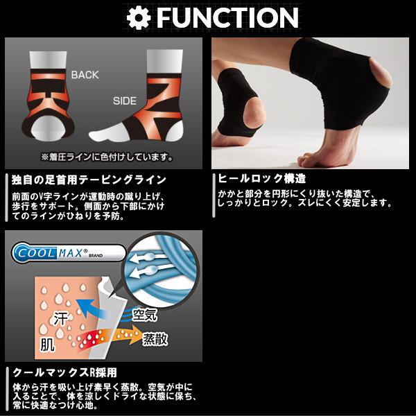 真的Koss波尔图magico sport脚踝sapotaankurupawasuribu 1张装397806[供防护带/脚踝使用的/体育/绑扎/保护]