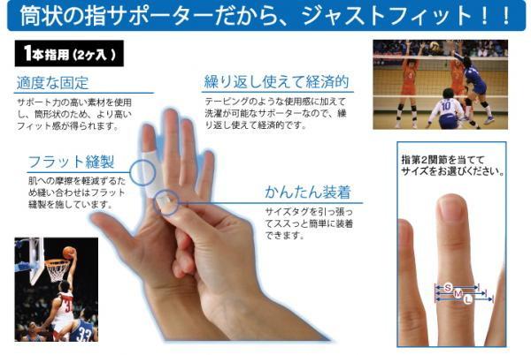 DM 手指支援者 106 (為 2 個月的 1 手指)