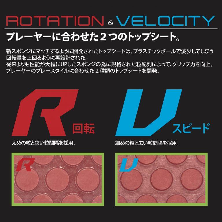 安泥土(andro)RASANTER V42 razantabui 42橡胶112290背后软件橡胶