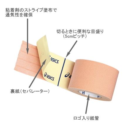 电源支持磁带编带 4075 (1 枚) Asic 运动学磁带 TJ4075