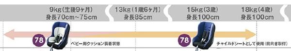 『タント』 純正 la650s la660s ISOFIXチャイルドシート パーツ ダイハツ純正部品 オプション アクセサリー 用品