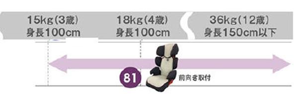 『タント』 純正 la650s la660s ジュニアシート(ハイバックタイプ) パーツ ダイハツ純正部品 オプション アクセサリー 用品