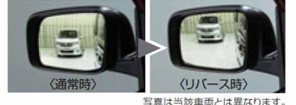 『セレナ』 純正 C27 GC27 GFC27 GNC27 GFNC27 リバース連動下向きドアミラー(助手席側) アラウンドビューモニター無車用 ※ミラー本体ではありません パーツ 日産純正部品 SERENA オプション アクセサリー 用品