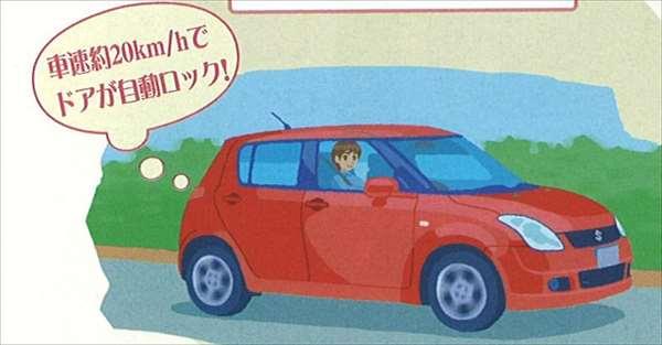 Swift Auto Door Lock System Suzuki Genuine Parts Swift Zc11 Zc21 Zc31 Part Genuine Suzuki Suzuki Genuine Suzuki Parts Options