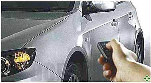 『インプレッサ』 純正 GH2 GH3 GH6 GH7 GH8 ドアミラーオートシステム パーツ スバル純正部品 オートリトラクタブルミラー ドアミラー自動格納 駐車連動 impreza オプション アクセサリー 用品