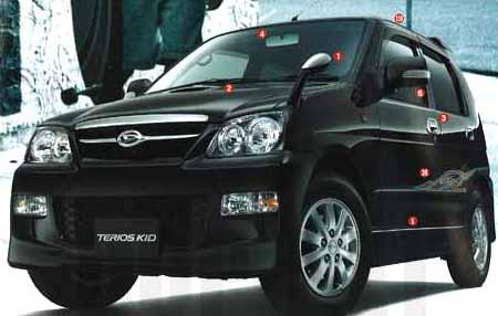『テリオス』 純正 J131 ターンランプ付電動格納式ドアミラー 2WD パーツ ダイハツ純正部品 ドアミラーカバー サイドミラーカバー カスタム terios オプション アクセサリー 用品