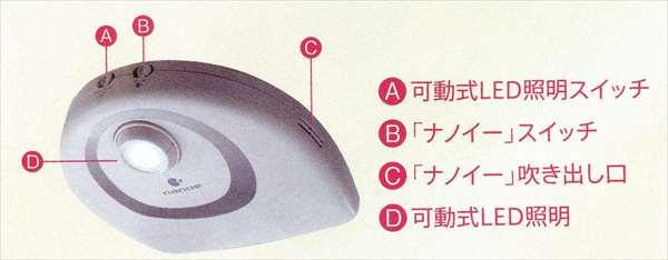 『MRワゴン』 純正 MF33S ナノイードライブシャワー パーツ スズキ純正部品 美肌 花粉 ダニ mrwagon オプション アクセサリー 用品