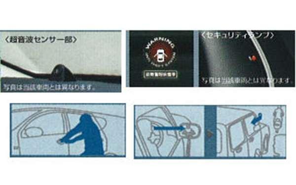 『フーガ』 純正 GY50 PY50 Y50 セキュリティサポートシステム(超音波カーアラームタイプ) パーツ 日産純正部品 fuga オプション アクセサリー 用品