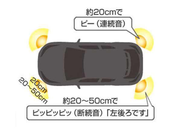 『C-HR』 純正 ZYX10 NGX50 コーナーセンサーのボイス4センサー用のインジケーターのみ ※センサーは別売 パーツ トヨタ純正部品 危険通知 接触防止 障害物 オプション アクセサリー 用品