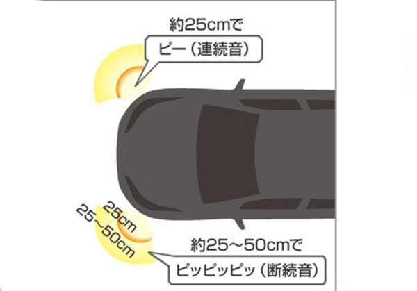 『C-HR』 純正 ZYX10 NGX50 コーナーセンサー用のフロント左右のブザーキットのみ ※センサーは別売 パーツ トヨタ純正部品 危険通知 接触防止 障害物 オプション アクセサリー 用品