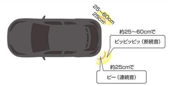 『C-HR』 純正 ZYX10 NGX50 コーナーセンサー用のリア左右のブザーキットのみ ※センサーは別売 パーツ トヨタ純正部品 危険通知 接触防止 障害物 オプション アクセサリー 用品