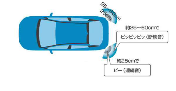 『プリウスPHV』 純正 ZVW52 コーナーセンサー(リヤ左右)用のブザーキットのみ ※センサーキットは別売 パーツ トヨタ純正部品 危険通知 接触防止 障害物 オプション アクセサリー 用品