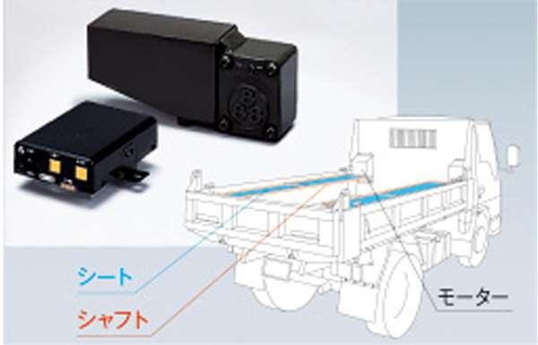 『エルフ』 純正 FR6AA FR6AAS~ クイック(ダンプ用自動幌掛け装置) パーツ いすゞ純正部品 ホロ トラック幌 オプション アクセサリー 用品