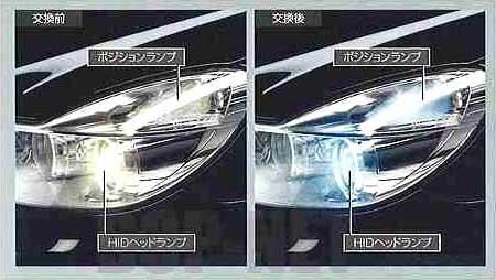SLクラス ポジションランプ交換バルブ ベンツ純正部品 SLクラス パーツ r230 パーツ 純正 ベンツ ベンツ純正 ベンツ 部品 オプション ランプ