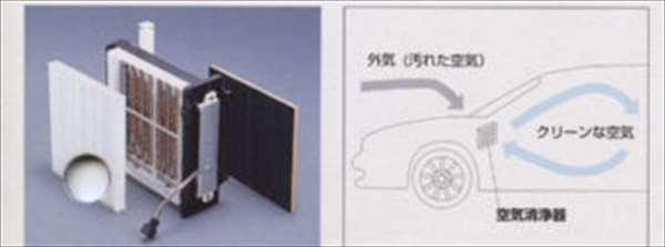 『レガシィ』 純正 BE5 BE9 BEE BH5 BH9 BHC BHE ビルトイン空気清浄器 パーツ スバル純正部品 クリーン legacy オプション アクセサリー 用品