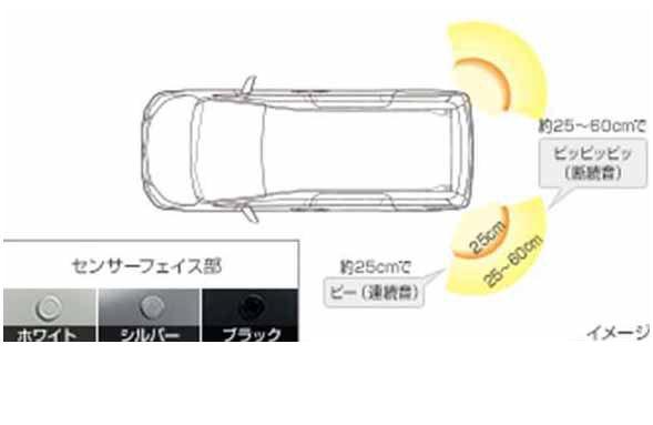『エスクァイア』 純正 ZWR80G コーナーセンサー リヤ左右(ブザーキット) パーツ トヨタ純正部品 危険察知 接触防止 セキュリティー esquire オプション アクセサリー 用品