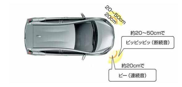 『アクア』 純正 NHP10H NHP10 コーナーセンサー用のフロント用ブザーキットのみ ※フロントリヤセンサーキットは別売 パーツ トヨタ純正部品 危険通知 接触防止 障害物 オプション アクセサリー 用品