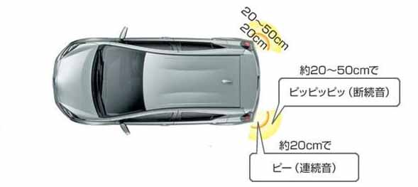 『アクア』 純正 NHP10H NHP10 コーナーセンサー用のリヤ用ブザーキットのみ ※フロントリヤセンサーキットは別売 パーツ トヨタ純正部品 危険通知 接触防止 障害物 オプション アクセサリー 用品