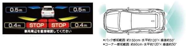 『XV』 純正 GT3 GT7 6センサー本体のみ ※各センサーは別売り (ディスプレイコーナーセンサー6センサー用) パーツ スバル純正部品 危険通知 接触防止 障害物 オプション アクセサリー 用品