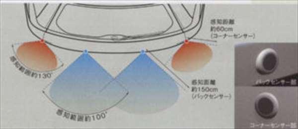 『フォレスター』 純正 SHJ SH5 SH9 バックセンサー(リヤ4センサー) パーツ スバル純正部品 危険通知 接触防止 障害物コーナーセンサー 障害物 Forester オプション アクセサリー 用品