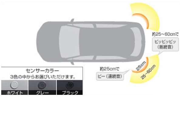 『マークXジオ』 純正 ANA10 ANA15 GGA10 コーナーセンサー リヤ左右(ブザーキット) パーツ トヨタ純正部品 危険察知 接触防止 セキュリティー markxgio オプション アクセサリー 用品