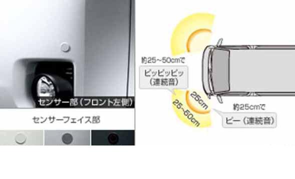Hiace parts corner sensor at the front left (busachitt only) * sensor sold separately optional accessories supplies OE sensor