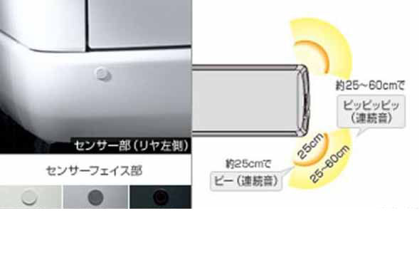 Only ( ブザーキット ) Hiace parts corner sensor rear left and right * sensor sold separately optional accessories supplies OE sensor