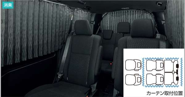 『ヴォクシー』 純正 ZWR80W ZWR80G ZRR80W ZRR80G ZRR80G ZRR85G 室内カーテン(プリーツタイプ) パーツ トヨタ純正部品 目隠し 日除け スモーク オプション アクセサリー 用品