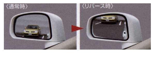『ブルーバード シルフィー』 純正 TB17 リバース連動下向きドアミラー(助手席側) ※ミラー本体ではありません GSEX0 パーツ 日産純正部品 SYLPHY オプション アクセサリー 用品