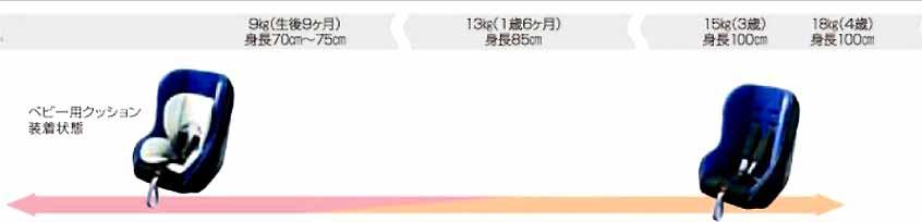 【タント】純正 LA600S LA610S ISOFIXチャイルドシート(ユニバーサル) パーツ ダイハツ純正部品 tanto オプション アクセサリー 用品