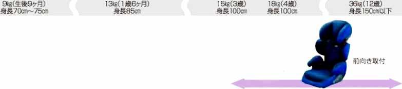 『タント』 純正 LA600S LA610S ジュニアシート(ハイバックセット) パーツ ダイハツ純正部品 tanto オプション アクセサリー 用品