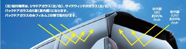 『セレナ』 純正 HC27 HFC27 GC27 GFC27 UV&IRカットフィルム インテリジェントルームミラー有車用 パーツ 日産純正部品 日除け カーフィルム オプション アクセサリー 用品