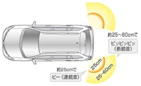 『カローラフィールダー』 純正 ZRE162G NZE1 コーナーセンサー リヤ左右(ブザーキット) パーツ トヨタ純正部品 危険察知 接触防止 セキュリティー fielder オプション アクセサリー 用品