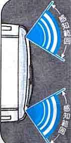 『ワゴンR』 純正 MH22 コーナーセンサー パーツ スズキ純正部品 危険察知 接触防止 セキュリティー wagonr オプション アクセサリー 用品