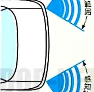 『スイフト』 純正 ZC31 ZC71 ZC21 ZC11 コーナーセンサー パーツ スズキ純正部品 危険察知 接触防止 セキュリティー swift オプション アクセサリー 用品