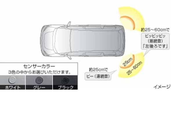 『ヴォクシー』 純正 ZRR70 コーナーセンサー リヤ左右(ブザーキット) パーツ トヨタ純正部品 危険察知 接触防止 セキュリティー voxy オプション アクセサリー 用品