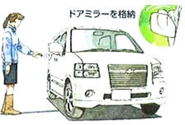 『シボレーMW』 純正 ME34 リモート格納ミラー&オートドアロックシステム パーツ スズキ純正部品 Chevroletmw オプション アクセサリー 用品