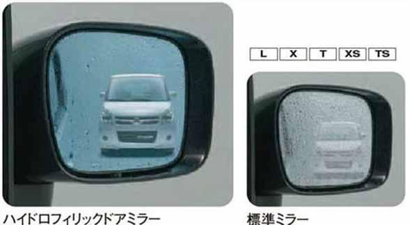 『パレット』 純正 MK21S ハイドロフィリックドアミラー 左右セット パーツ スズキ純正部品 水滴 視界 ブルー palette オプション アクセサリー 用品