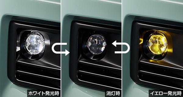 『RAV4』 純正 MXAA54 MXAA52 AXAH54 AXAH52 バイカラーLEDフォグランプ 灯体D本体のみ ※スイッチキッドは別売 パーツ トヨタ純正部品 フォグライト 補助灯 霧灯 オプション アクセサリー 用品