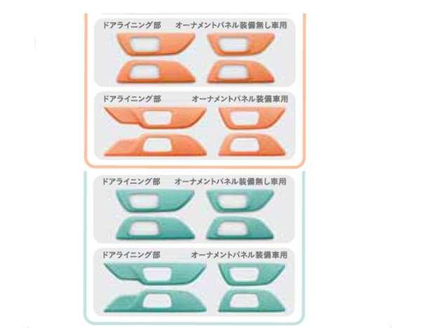 『N-WGN』 純正 JH1 JH2 インテリアパネル(マカロンカラーコレクション) ドアライニング部 パーツ ホンダ純正部品 内装パネル オプション アクセサリー 用品